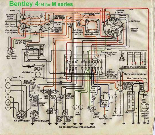 bentley wiring diagram data wiring diagrams u2022 rh naopak co 1977 MGB Wiring-Diagram 1999 bentley arnage wiring diagram