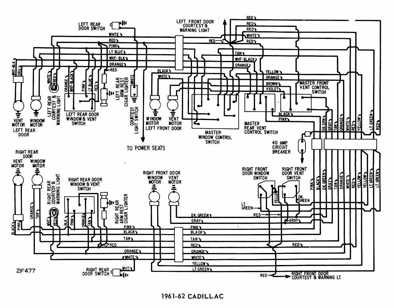 windows wiring diagram of 1961 62 cadillac?t=1508149295 cadillac car manuals, wiring diagrams pdf & fault codes cadillac srx wiring diagram at crackthecode.co