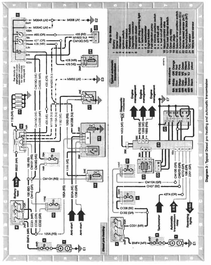 Citroen Car Manuals Wiring Diagrams Pdf Fault Codes: Citroen Xsara Picasso Wiring Diagram At Imakadima.org
