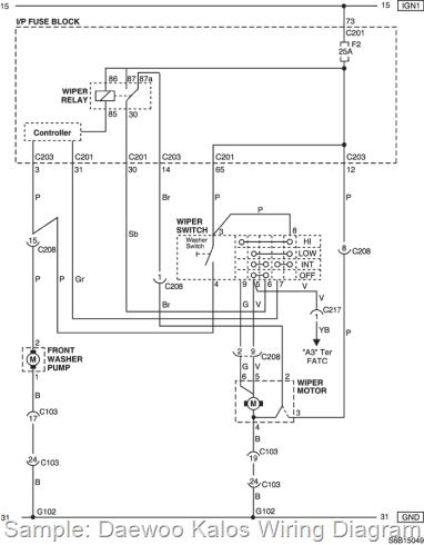 Daewoo Matiz Wiring Diagram Daewoo Lanos Wiring Diagram - Wiring ...