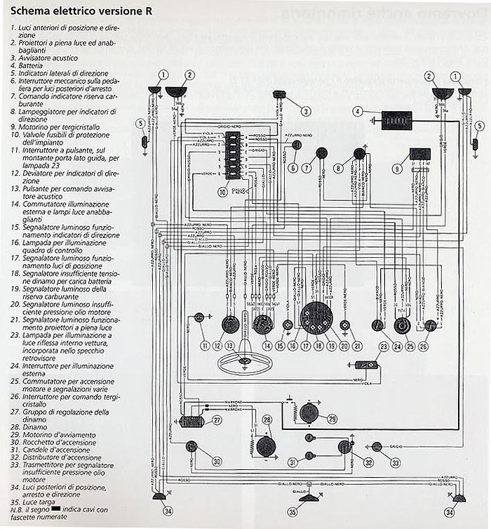 1973 fiat 128 wiring diagram in color