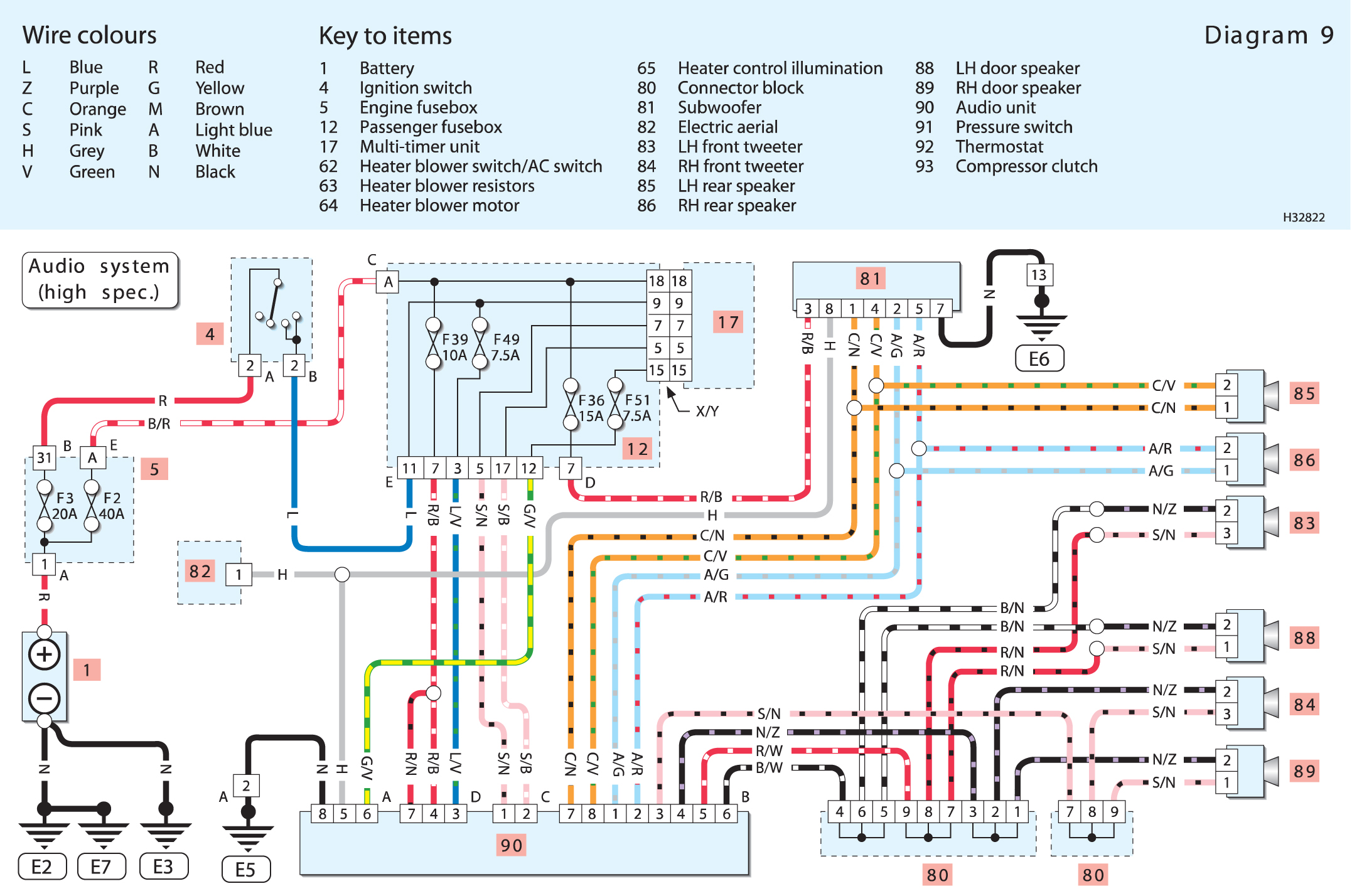 DIAGRAM] Fiat Panda 40 Wiring Diagram FULL Version HD Quality ...