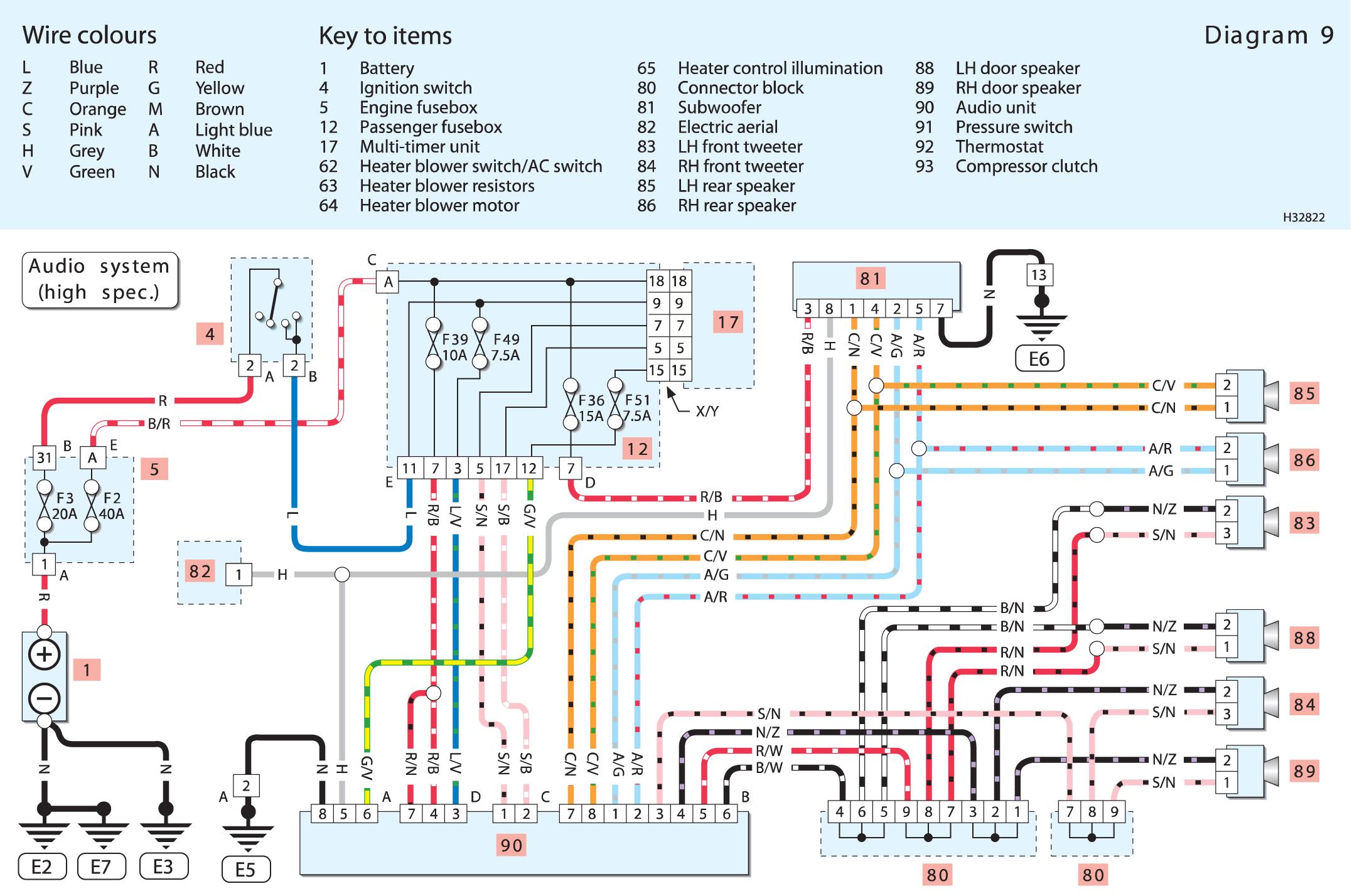 Tiger Truck Wiring Diagram - Wiring Diagram Data stop turn tail light wiring diagram Wiring Diagram Data