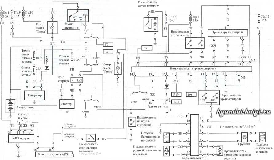 2000 Hyundai Accent Wiring Schematic