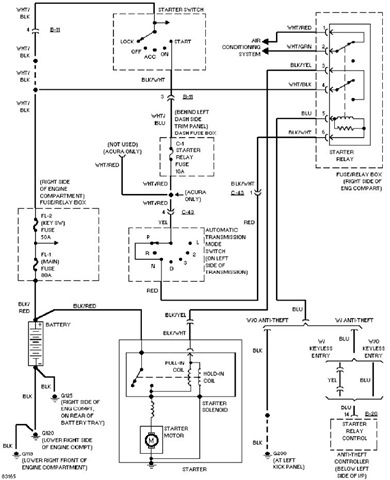 Car Wiring Diagram Legend