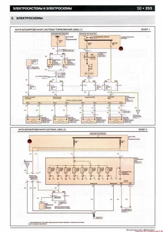 Kium Soul Wiring Diagram