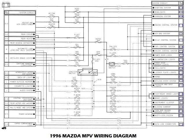 Fein 2001 Mazda 626 Radio Schaltplan Galerie - Der Schaltplan ...