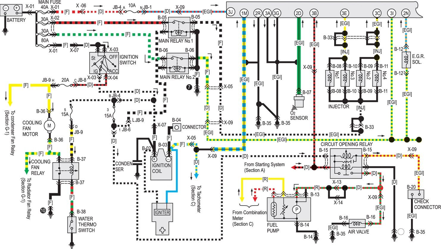 1992 Mazda B2200 Alternator Wiring Diagram 1987 B2000 Diagrams 87 Ignition