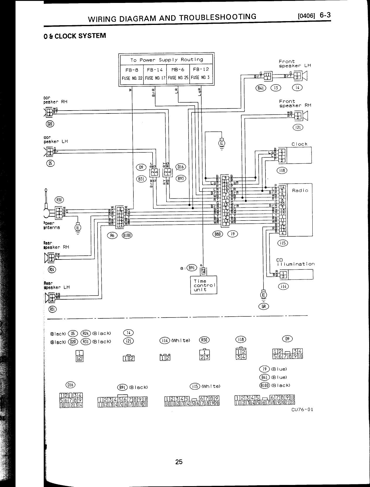1998 Subaru Impreza Radio Wiring Diagram Solutions