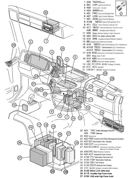 kenworth w900 wire diagram