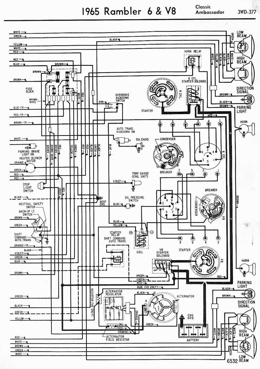 amc car manuals wiring diagrams pdf fault codes rh automotive manuals net 1967 Ford Mustang Wiring Diagram 1967 VW Wiring Diagram