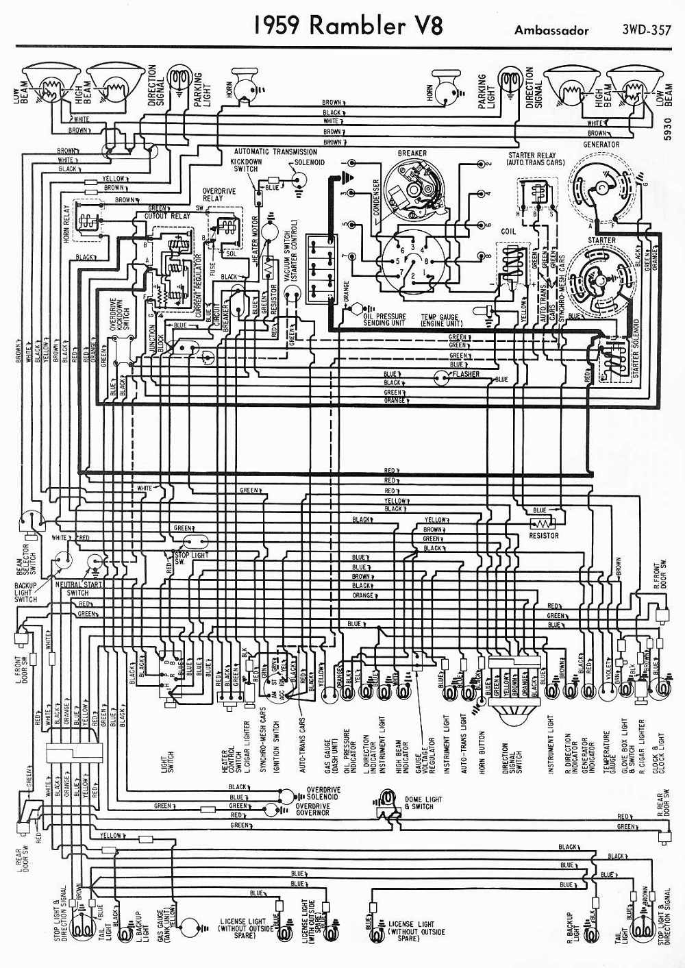 Wiring Diagrams For 1968 Amc Library Diagram Further 1972 Javelin On 1970 Amx Trusted U2022 Body