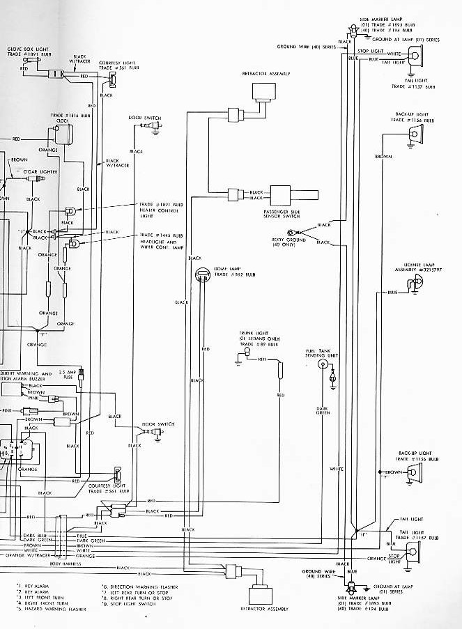 wiring diagram for 1973 amc hornet and gremlin?t=1507803652 amc car manuals, wiring diagrams pdf & fault codes 1971 AMC Javelin at mifinder.co