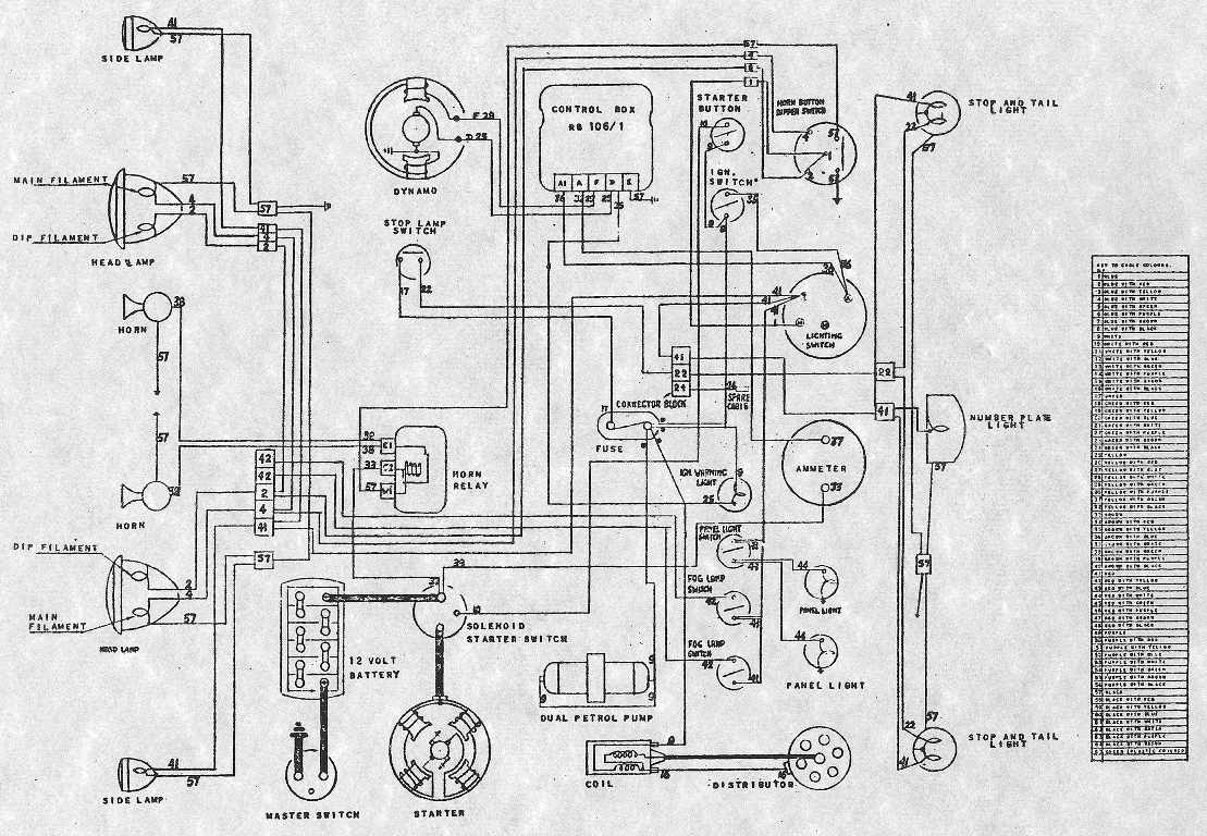 Amazing 1978 Midget Wiring Diagram Elaboration - Electrical Diagram ...