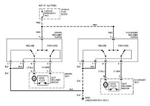 95 cadillac wiring diagram wiring diagram u2022 rh championapp co 1994 cadillac deville wiring diagram 1994 cadillac fleetwood wiring diagram