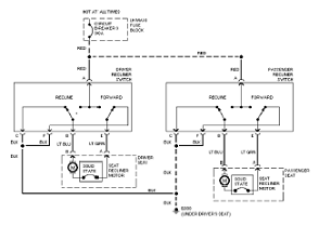 Cadillac Car Manuals Wiring Diagrams PDF Fault Codes