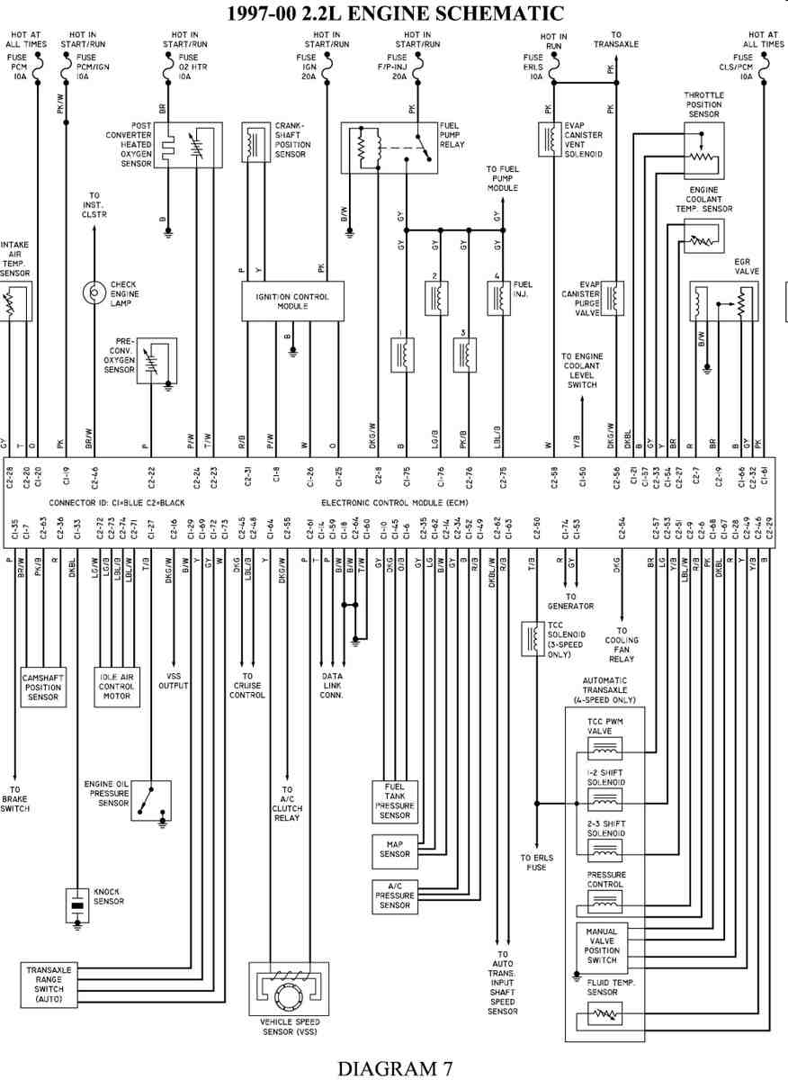 Wiring Diagram 1972 Chevelle Malibu Free Download Wiring Diagram