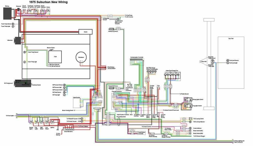 Awesome 75 Chevy Alternator Wiring Diagram Gallery - Electrical ...