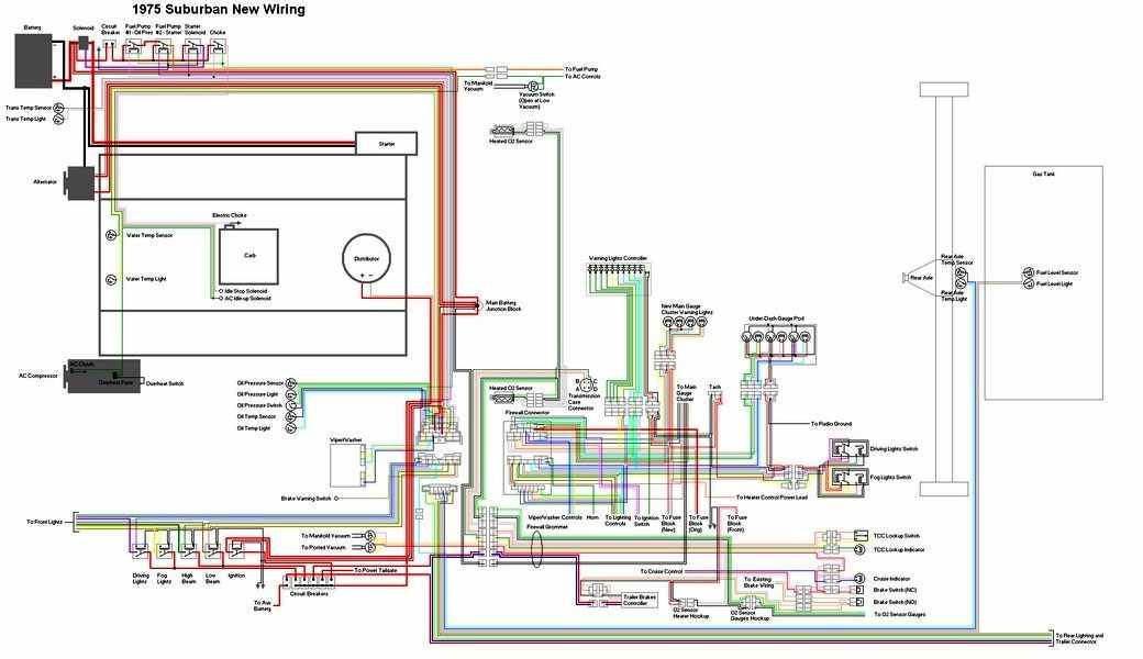 chevrolet car manuals wiring diagrams pdf fault codes rh automotive manuals net 1975 chevy caprice wiring diagram 1975 chevy nova wiring diagram
