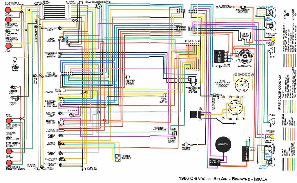complete wiring diagram of 1966 chevrolet bel air?t=1508393184 chevrolet car manuals, wiring diagrams pdf & fault codes  at n-0.co