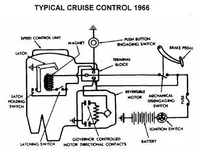 1965 Ford Galaxie Alternator Wiring Diagram