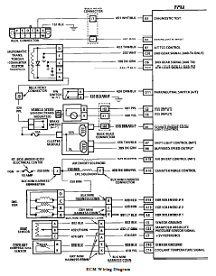 chevrolet car manuals wiring diagrams pdf fault codes rh automotive manuals net Painless Wiring Harness Chevy GM Wiring Harness Connectors