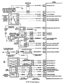 92 lumina wiring diagram diy wiring diagrams u2022 rh dancesalsa co 1996 chevy lumina fuel pump wiring diagram Chevrolet Wiring Diagram
