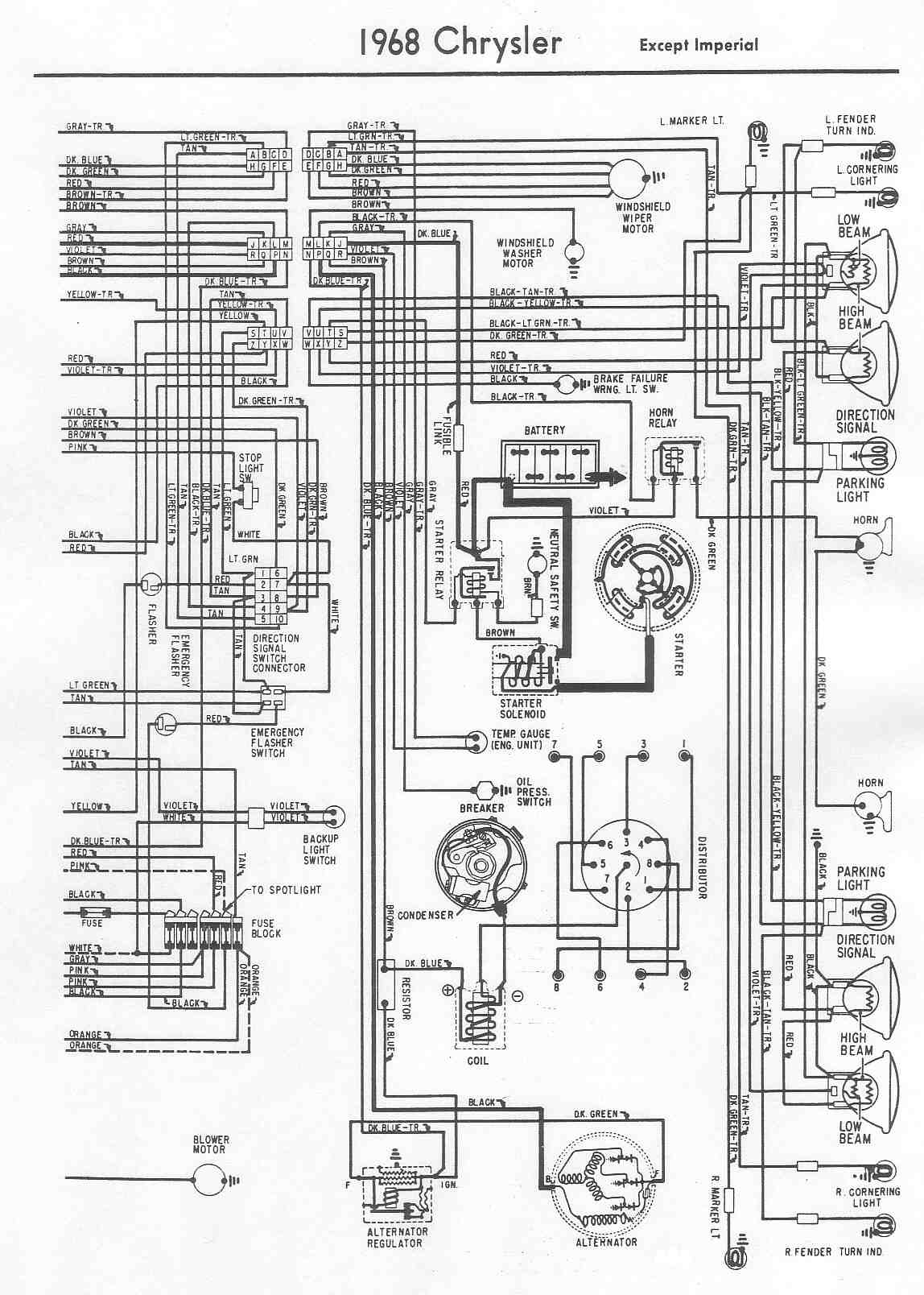 1968 Dodge Wiring Diagram Data 1974 Karmann Ghia Cadillac Deville Charger