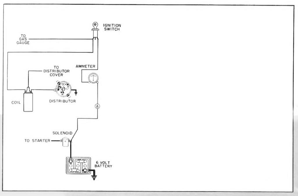 ignition circuit diagram for the 1946 52 crosley all models?t=1508394522 crosley car manuals, wiring diagrams pdf & fault codes crosley dryer wiring diagram at fashall.co
