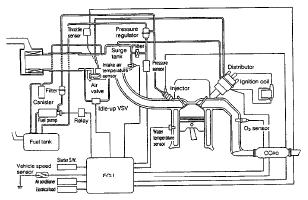 daihatsu car manuals wiring diagrams pdf fault codes rh automotive manuals net Daihatsu Sirion Gtvi 2003 Daihatsu Cuore