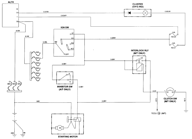 Daewoo Korando Starting and Charging Wiring Diagram for Diesel Engine?t\=1508395587 daewoo cielo fuse box wiring diagram simonand daewoo cielo wiring diagram at highcare.asia