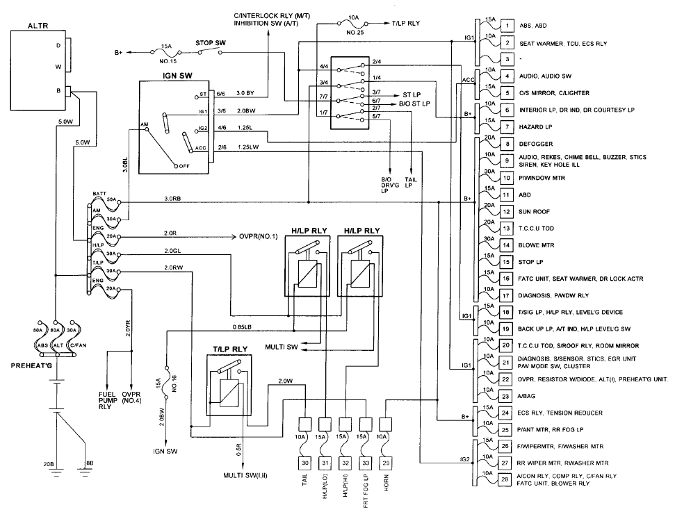 daewoo lanos fuse box diagram