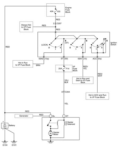 Daewoo Wiring Diagram - Wiring Diagram K10 on