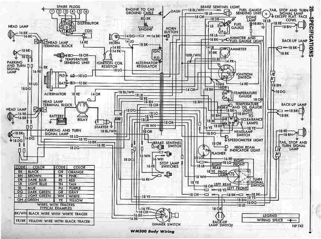 dodge m37 wiring diagram search for wiring diagrams u2022 rh happyjournalist com Dodge M37 Parts Dodge M37 Engine Compartment