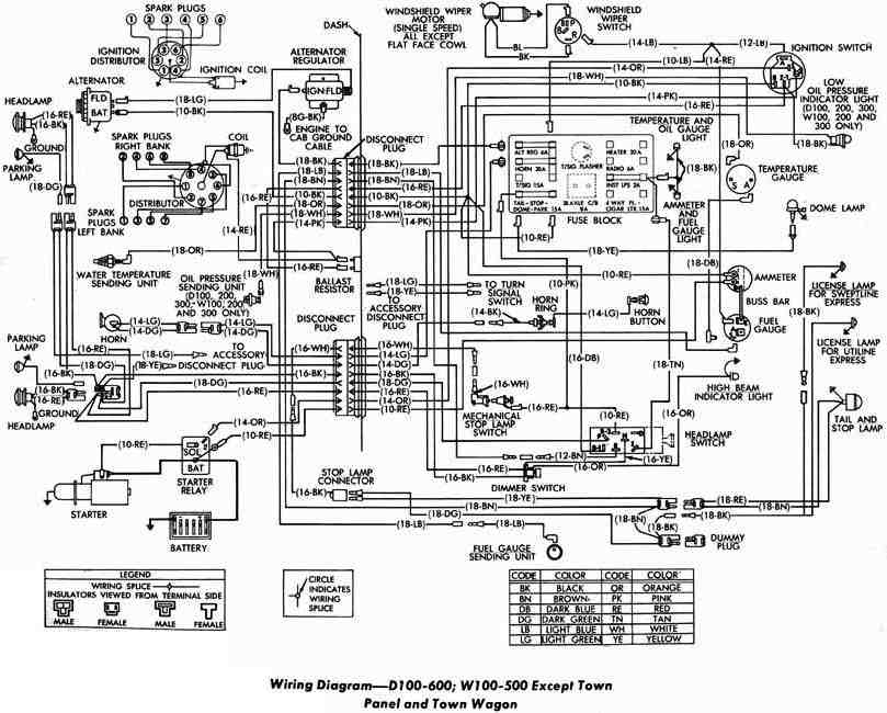wiring diagram of dodge d100d600 and w100w500 circuit wiring wire rh linxglobal co