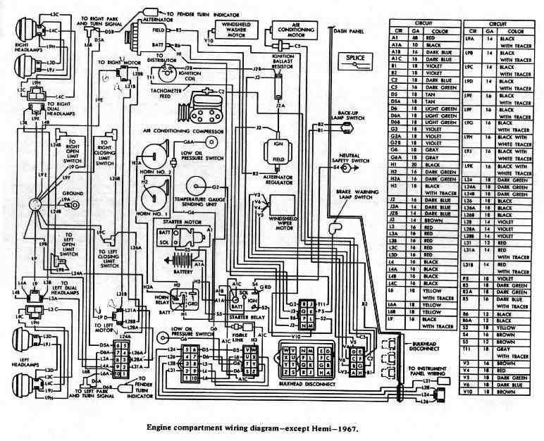 engine compartment wiring diagram of 1967 dodge charger?t=1508404780 dodge car manuals, wiring diagrams pdf & fault codes Multi Speed Blower Motor Wiring at virtualis.co