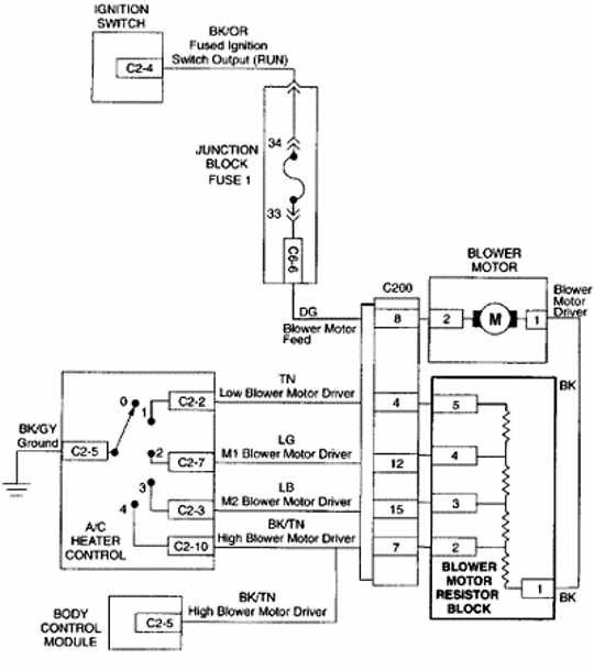 2001 dodge durango blower motor resistor wiring diagram: dodge - car  manuals wiring diagrams pdf