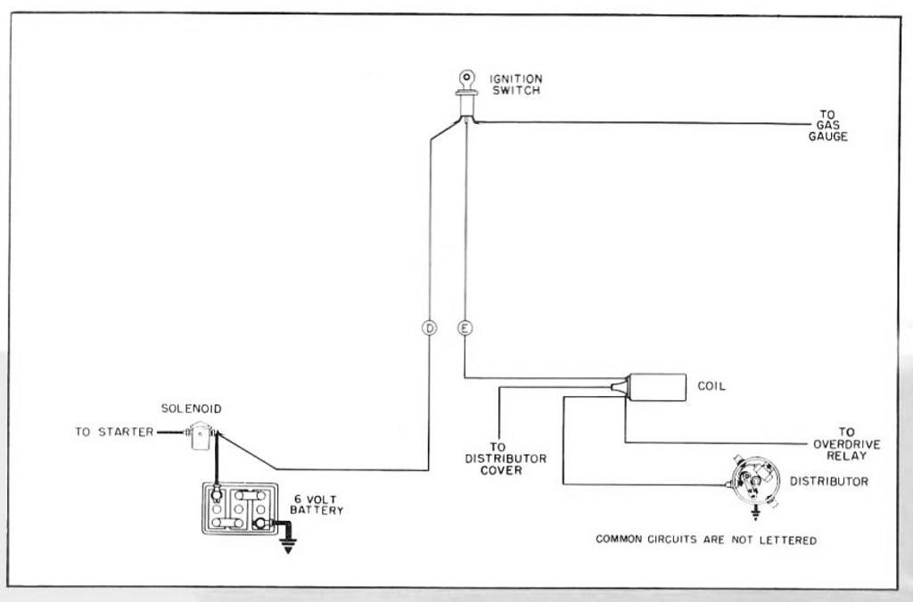 Hudson Car Manuals Wiring Diagrams Pdf Fault Codes. Wiring. 1948 1952 Gauge Wire Diagrams At Scoala.co
