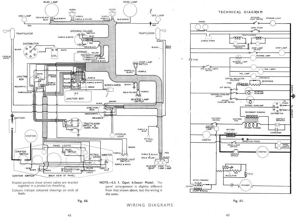 1989 jaguar xj6 fuse box diagram