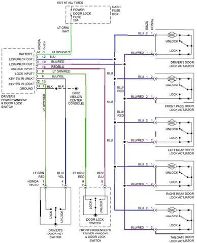 Isuzu+Amigo+Power+Door+Locks+System+Wiring+Diagram?t=1508485945 isuzu car manuals, wiring diagrams pdf & fault codes isuzu dmax wiring diagram pdf at mifinder.co
