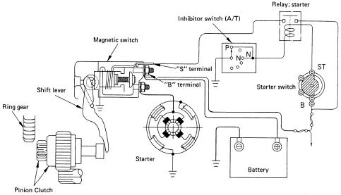 isuzu ignition wiring enthusiast wiring diagrams u2022 rh rasalibre co isuzu npr ignition wiring isuzu dmax ignition wiring