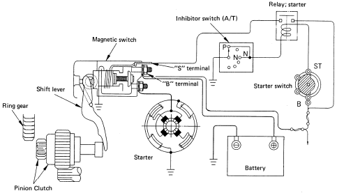isuzu kb wiring diagram schematics wiring diagrams u2022 rh seniorlivinguniversity co New Isuzu KB 300 2005 isuzu kb 300 tdi wiring diagram