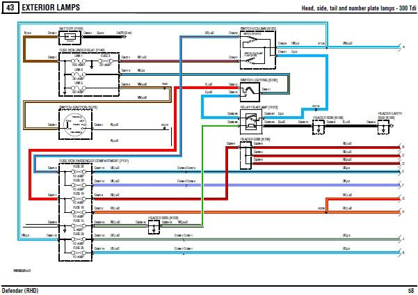 land rover defender wiring diagram 300tdi - somurich.com land rover defender central locking wiring diagram land rover defender 90 rear wiring diagram #3