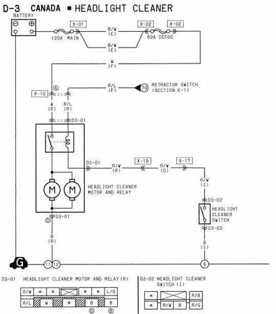 headlight cleaner wiring diagram of 1994 mazda rx 7 mazdaspeed 3 battery wiring diagram diagram wiring diagrams for Mazda 3 Engine Diagram at bakdesigns.co