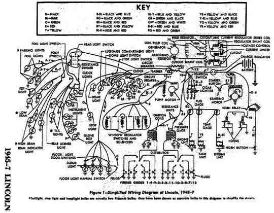 1947 lincoln wiring diagrams free wiring diagram for light switch u2022 rh lomond tw