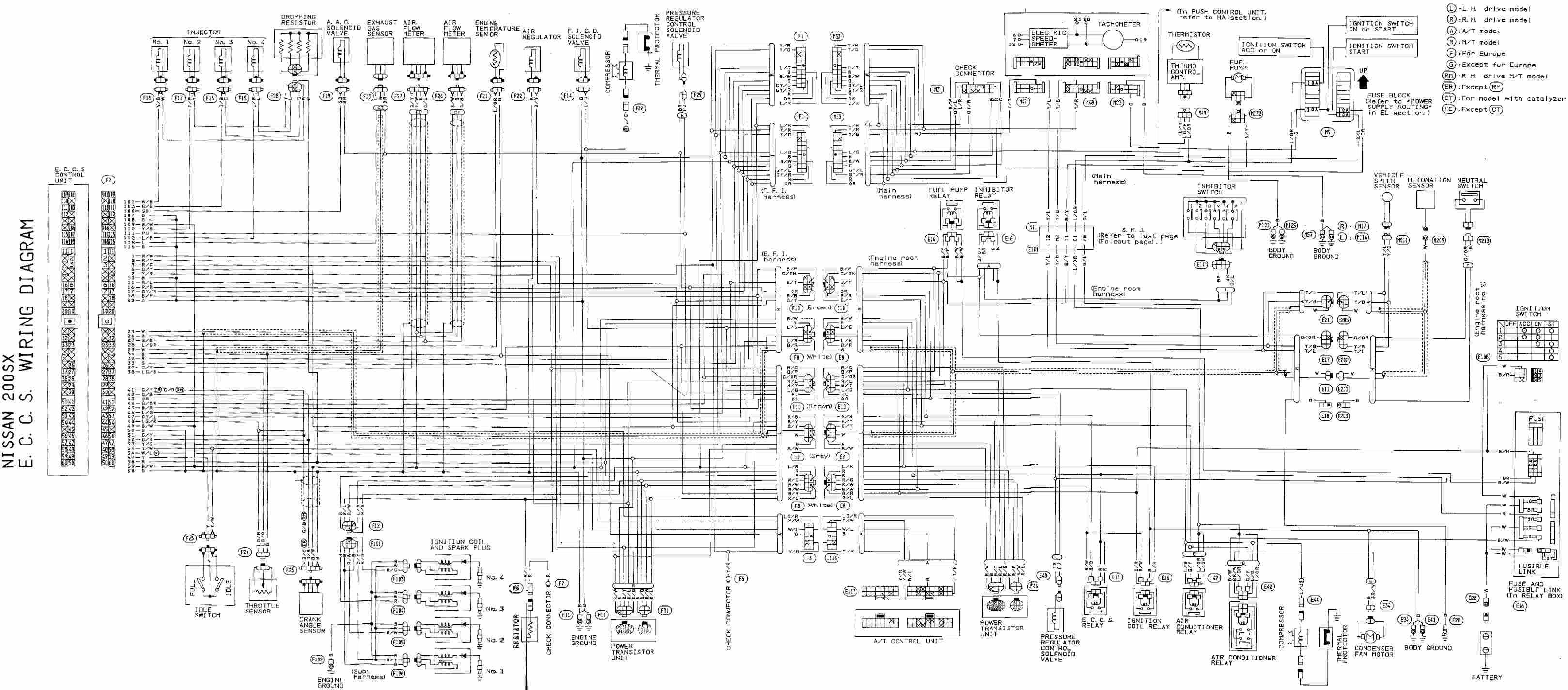 89 nissan 300zx engine diagram wiring diagram data 92 240Sx Injector Wire Diagram 89 nissan 300zx diagram wiring diagram nissan 300zx wiring diagram 89 nissan 300zx diagram schema