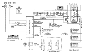 Nissan Electrical Wiring Diagram - Block And Schematic Diagrams •