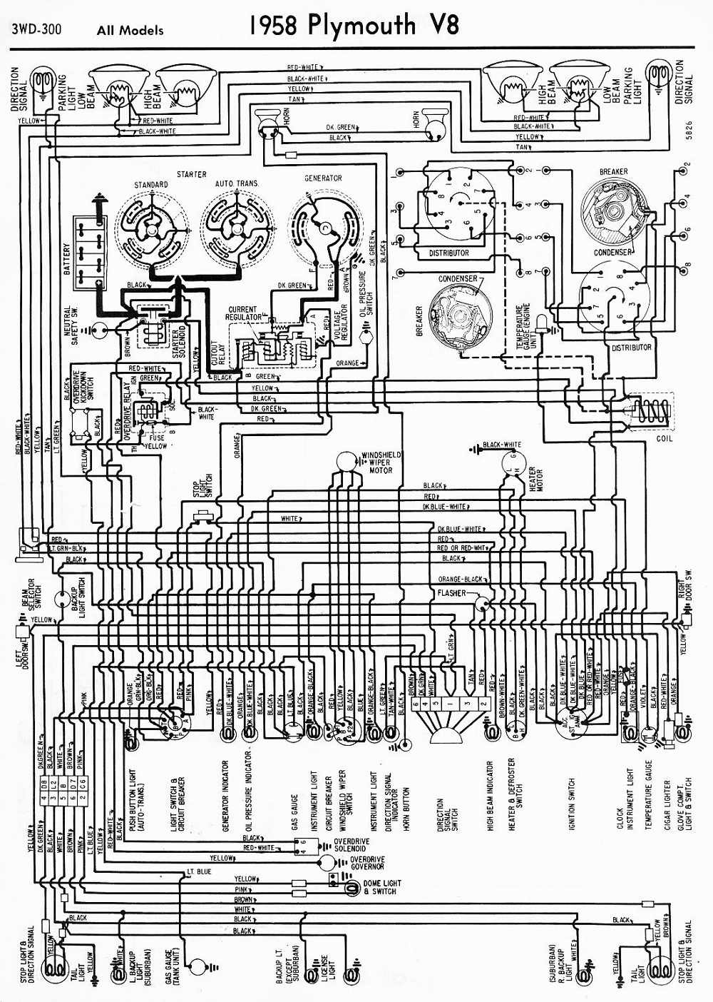 1958 Plymouth Wiring Diagram Trusted Diagrams 72 Radio Schematics U2022 Rh Seniorlivinguniversity Co Chevy 350 Starter