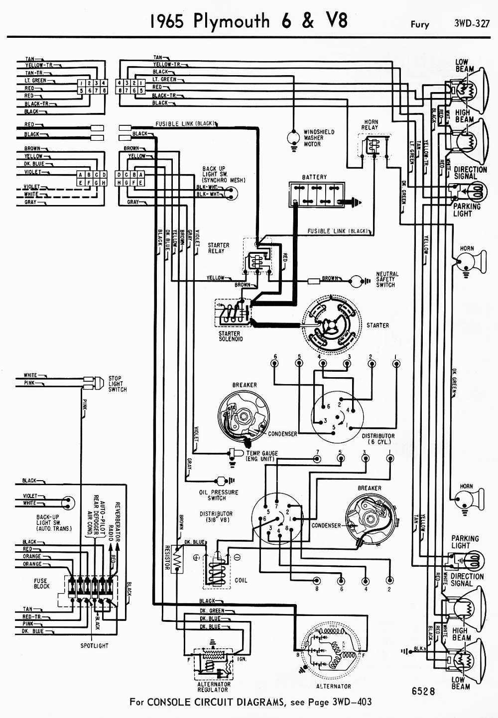 Wiring Diagrams For 1966 Plymouth Diagram Schematics 1965 Corvair Ford Econoline Library Pontiac Fury