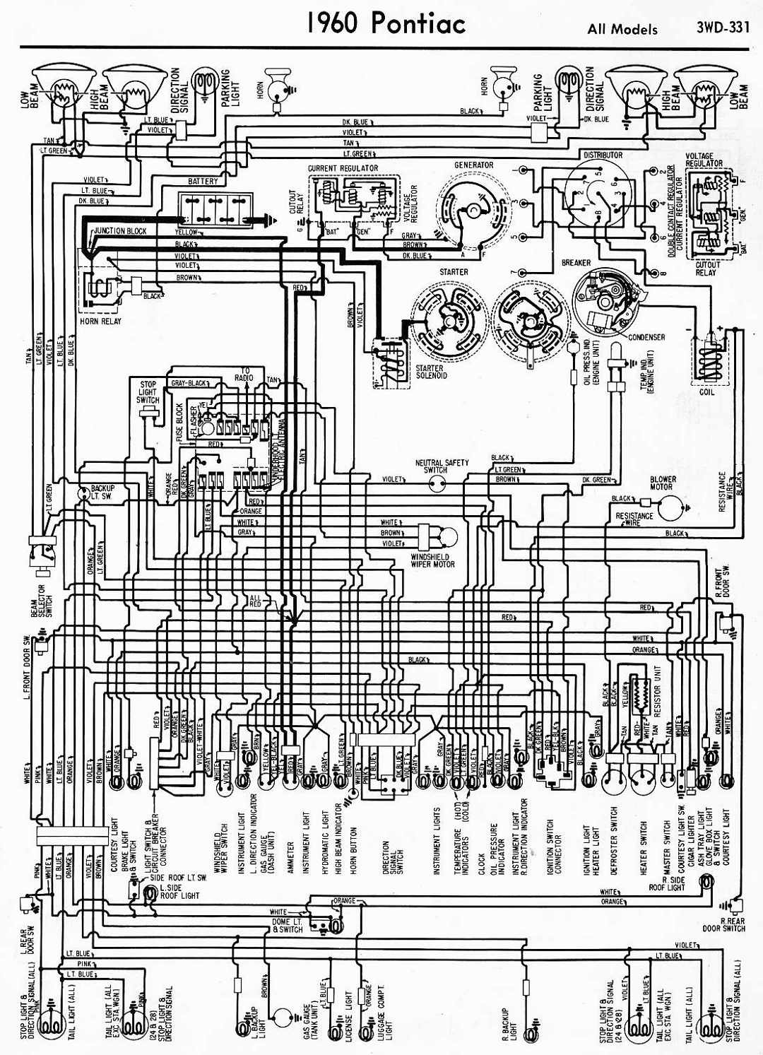 Wiring Diagram Pontiac Gto Judge Library Ac 1966 Wiper Trusted 1970 Harness